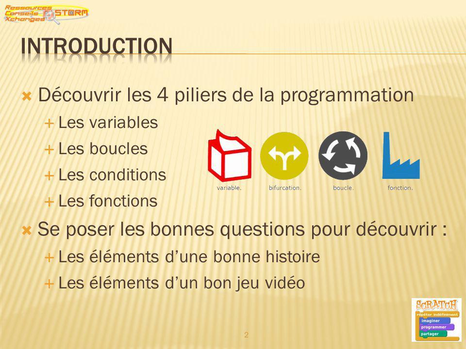 Introduction Découvrir les 4 piliers de la programmation