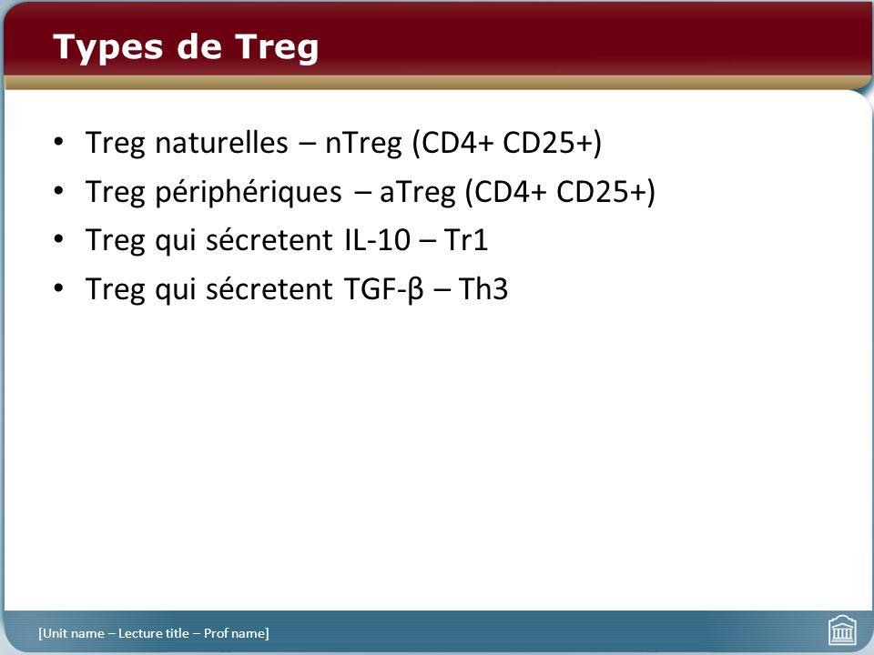 Treg naturelles – nTreg (CD4+ CD25+)
