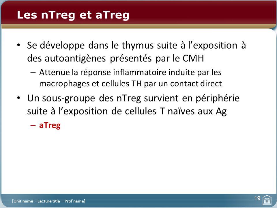 Les nTreg et aTreg Se développe dans le thymus suite à l'exposition à des autoantigènes présentés par le CMH.