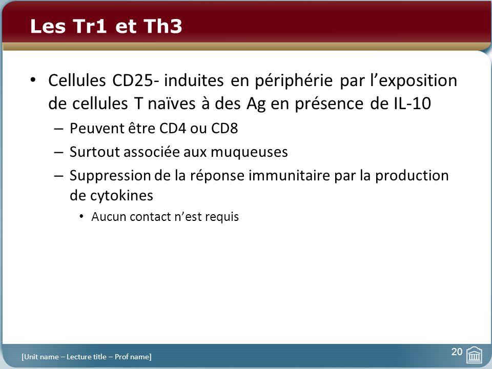 Les Tr1 et Th3 Cellules CD25- induites en périphérie par l'exposition de cellules T naïves à des Ag en présence de IL-10.