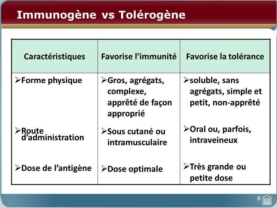 Immunogène vs Tolérogène