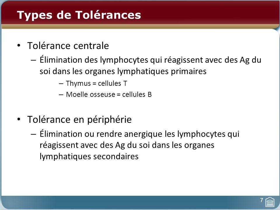 Tolérance en périphérie