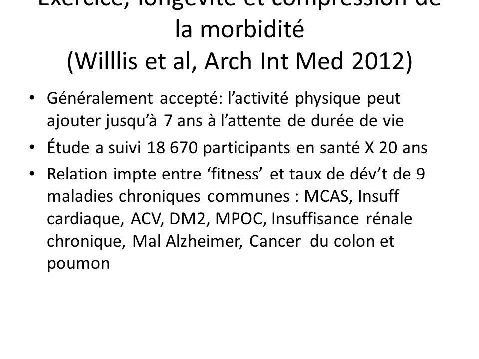 Exercice, longévité et compression de la morbidité (Willlis et al, Arch Int Med 2012)