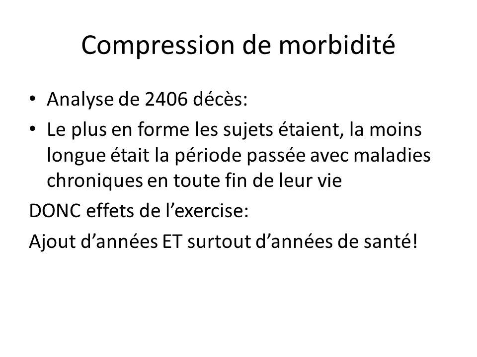 Compression de morbidité