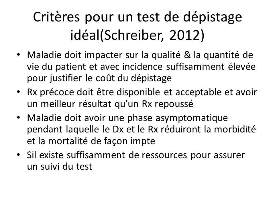 Critères pour un test de dépistage idéal(Schreiber, 2012)
