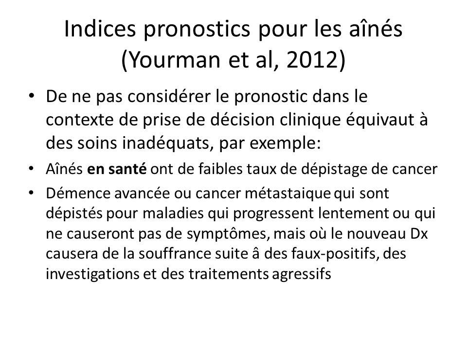 Indices pronostics pour les aînés (Yourman et al, 2012)