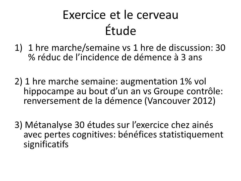 Exercice et le cerveau Étude