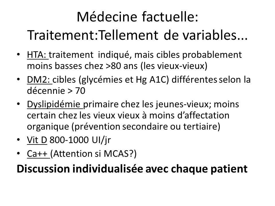 Médecine factuelle: Traitement:Tellement de variables...
