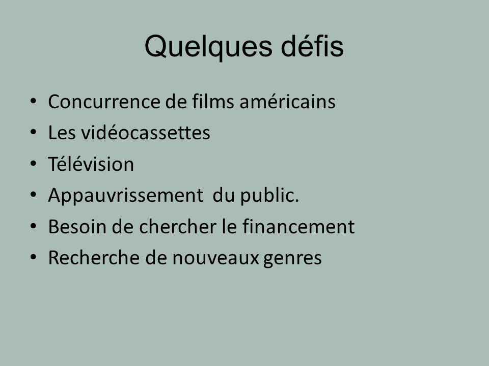 Quelques défis Concurrence de films américains Les vidéocassettes