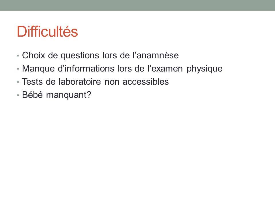 Difficultés Choix de questions lors de l'anamnèse