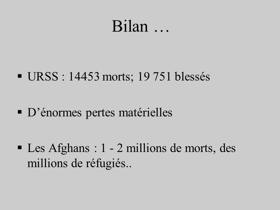 Bilan … URSS : 14453 morts; 19 751 blessés
