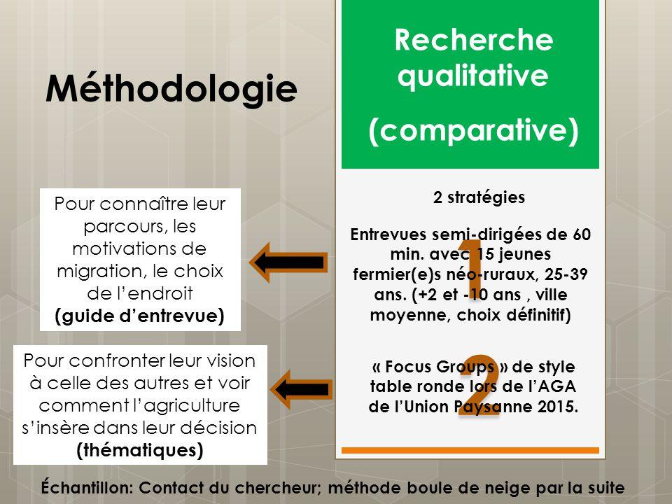 1 2 Méthodologie Recherche qualitative (comparative)