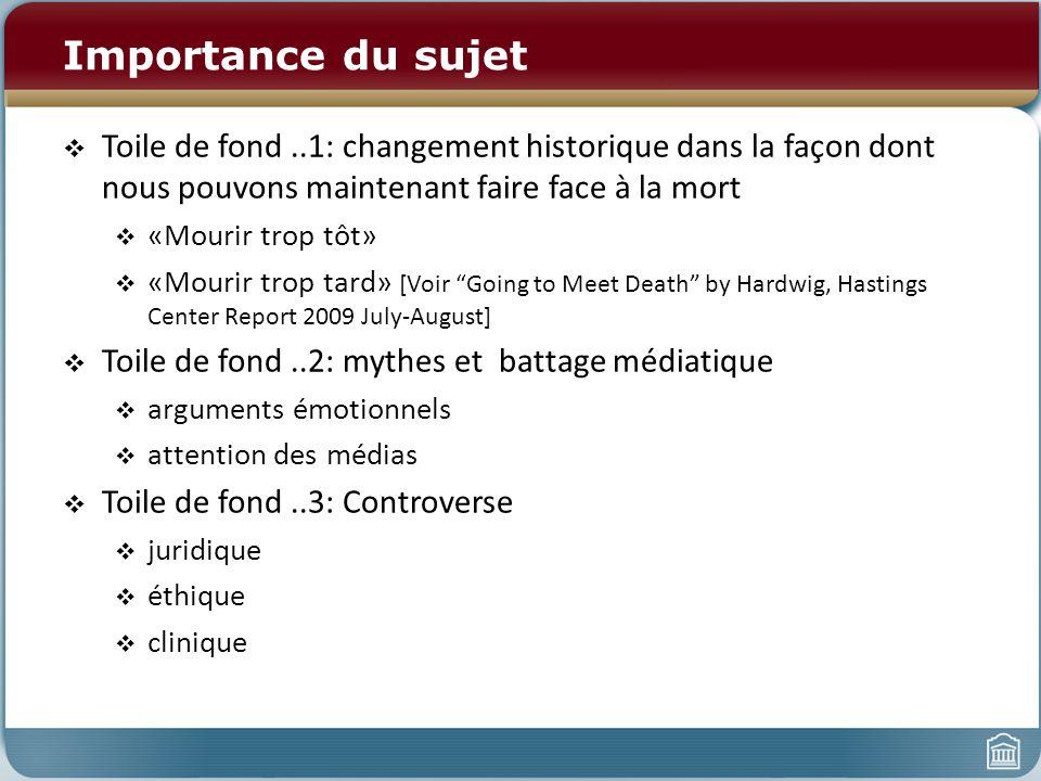 Importance du sujet Toile de fond ..1: changement historique dans la façon dont nous pouvons maintenant faire face à la mort.