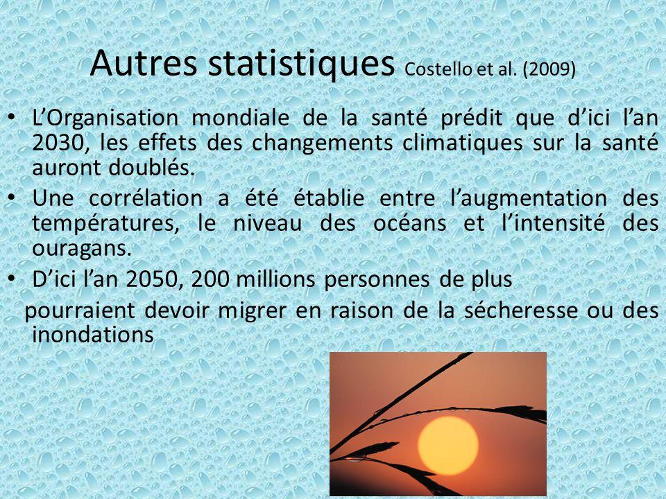 Autres statistiques Costello et al. (2009)