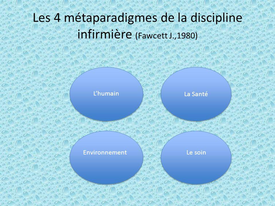 Les 4 métaparadigmes de la discipline infirmière (Fawcett J.,1980)