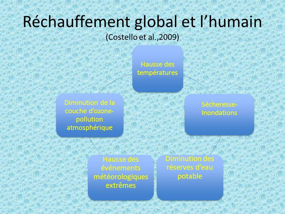 Réchauffement global et l'humain (Costello et al.,2009)
