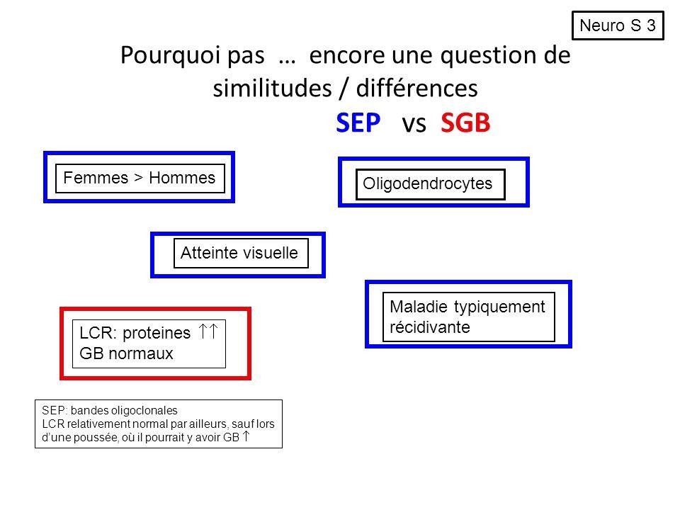 Neuro S 3 Pourquoi pas … encore une question de similitudes / différences SEP vs SGB. Femmes > Hommes.
