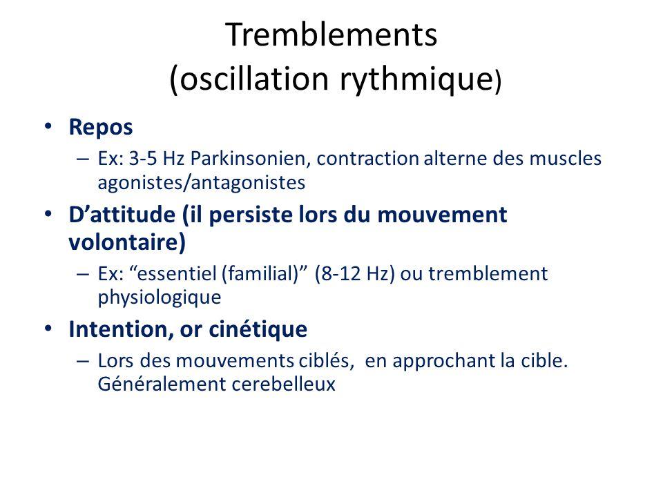 Tremblements (oscillation rythmique)