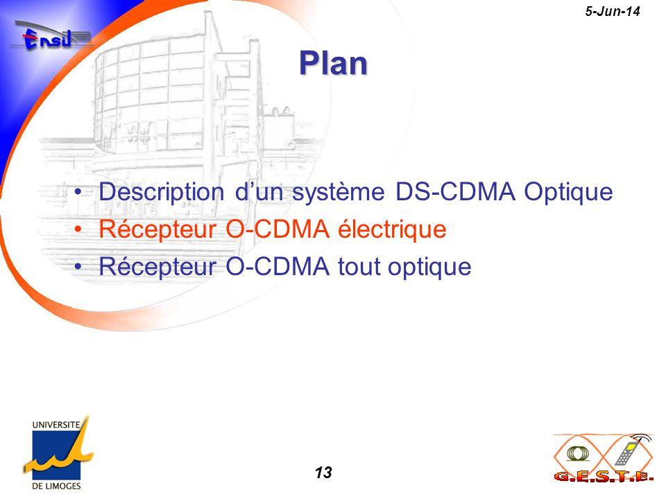 Plan Description d'un système DS-CDMA Optique