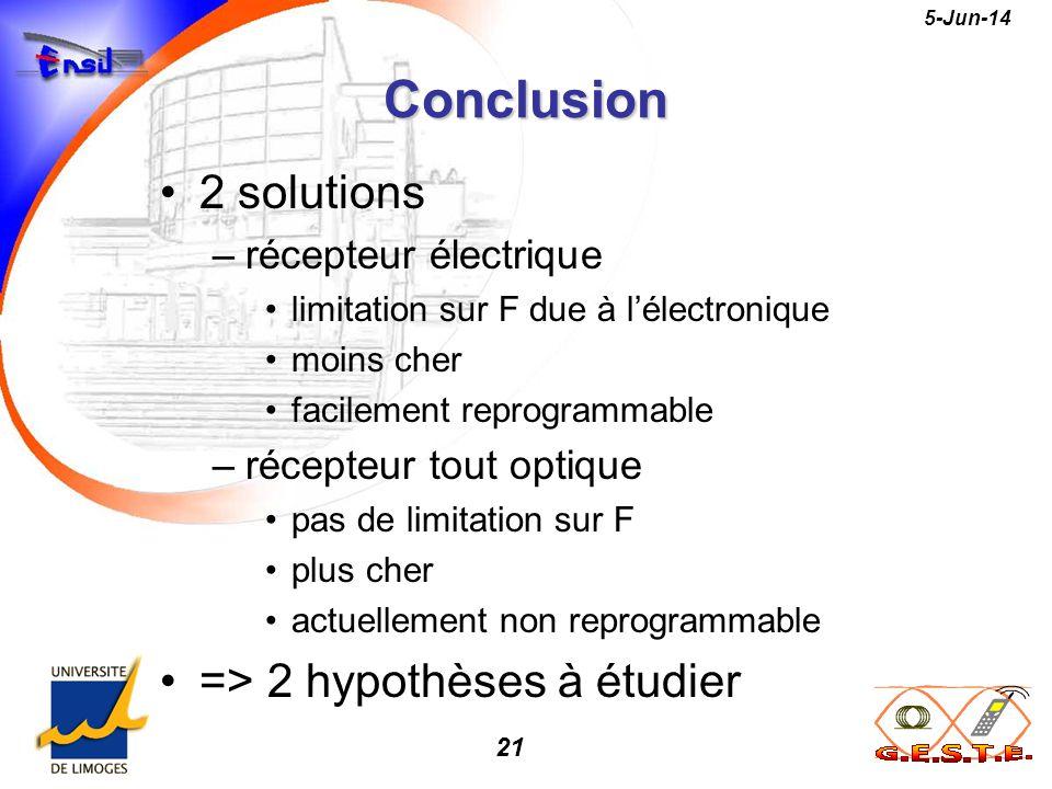 Conclusion 2 solutions => 2 hypothèses à étudier