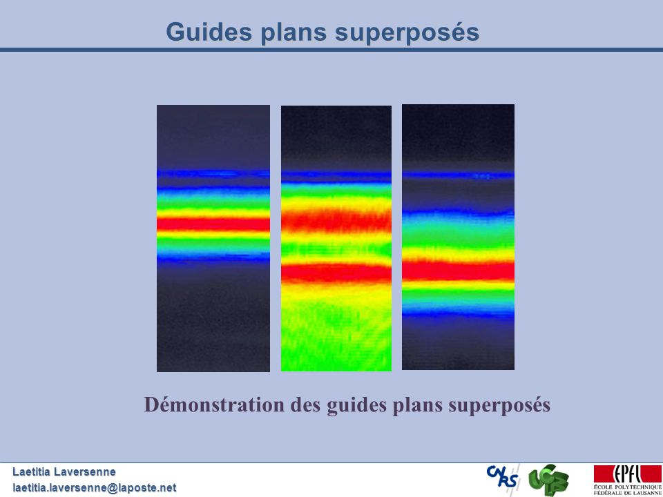 Guides plans superposés