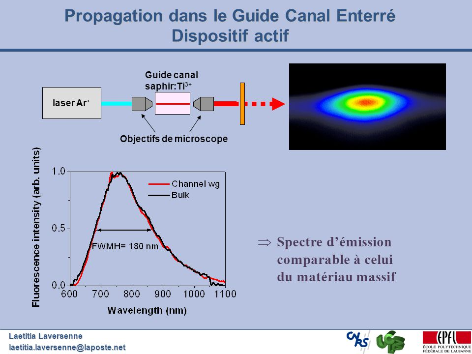Propagation dans le Guide Canal Enterré Dispositif actif