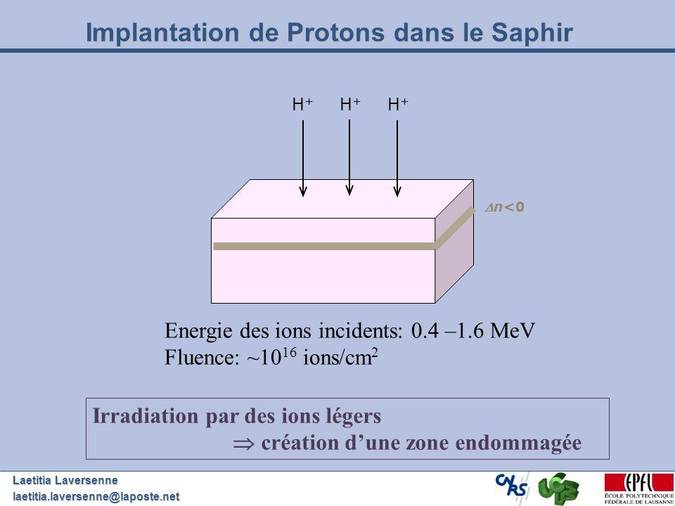 Implantation de Protons dans le Saphir