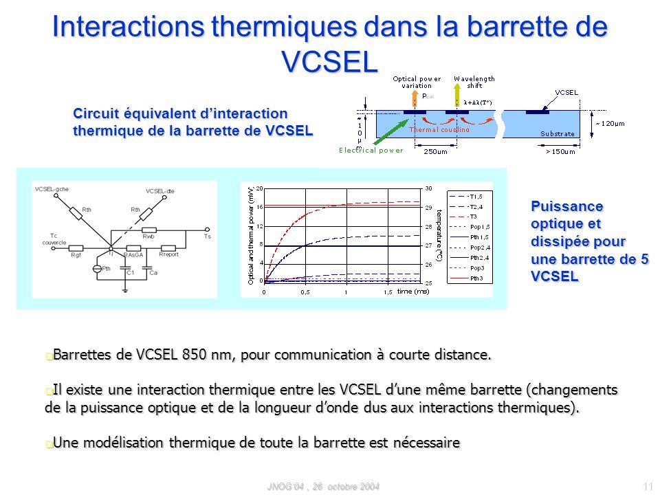Interactions thermiques dans la barrette de VCSEL