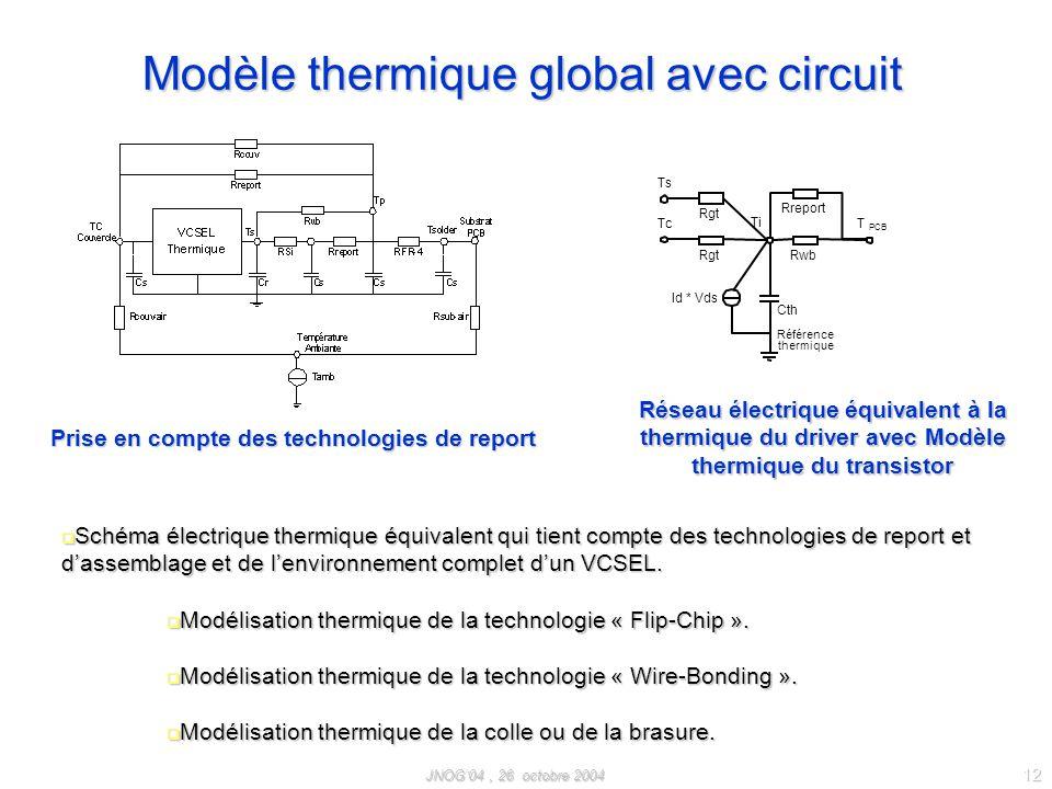 Modèle thermique global avec circuit