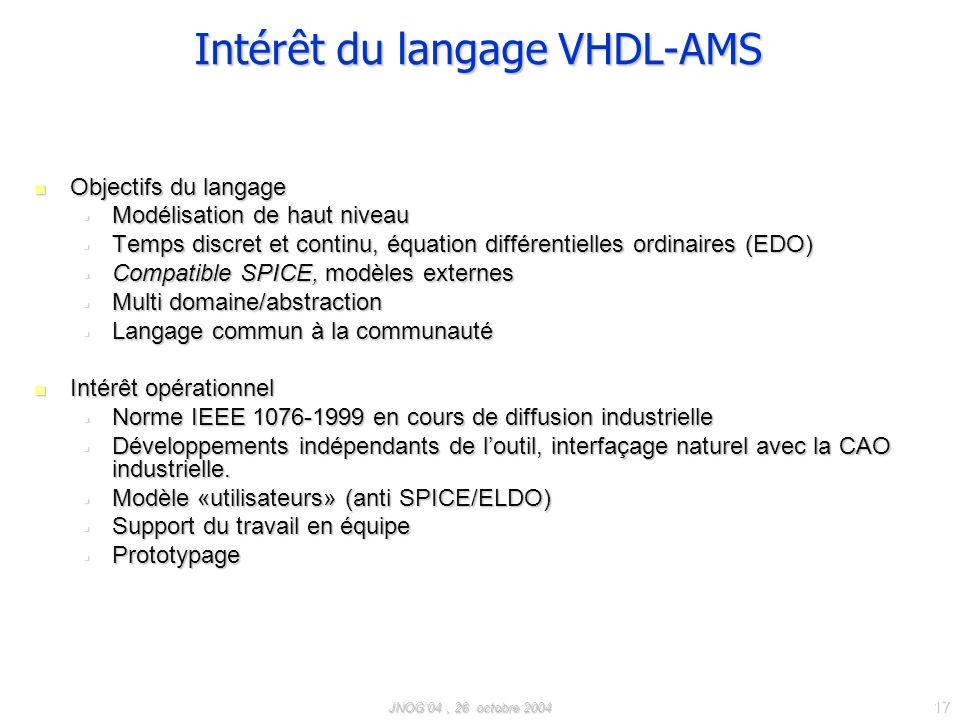 Intérêt du langage VHDL-AMS