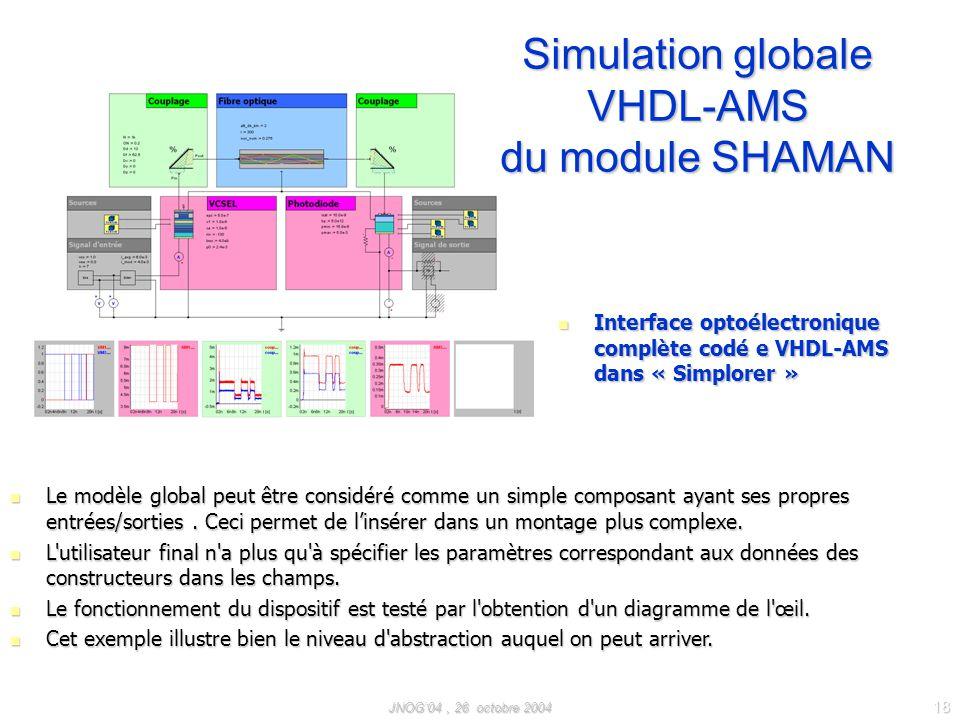 Simulation globale VHDL-AMS du module SHAMAN