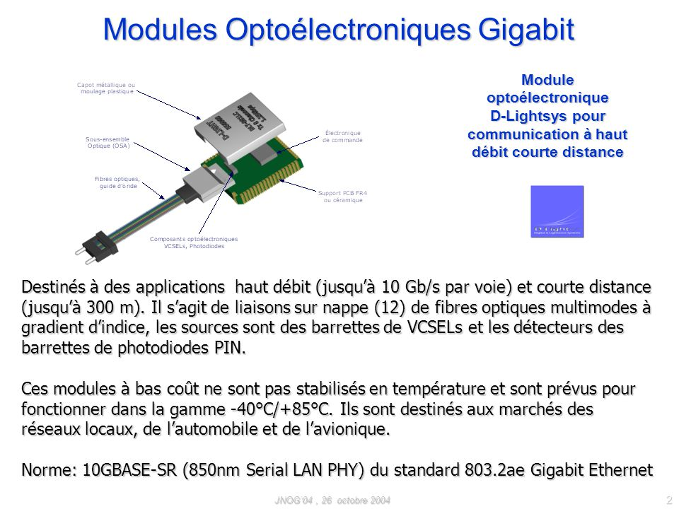 Modules Optoélectroniques Gigabit