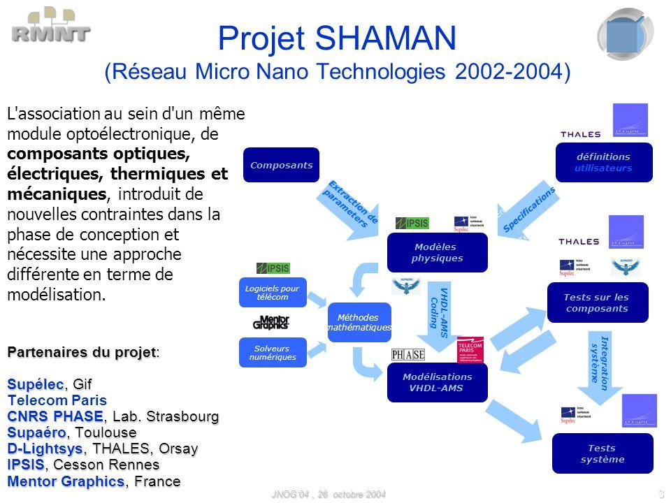 Projet SHAMAN (Réseau Micro Nano Technologies 2002-2004)