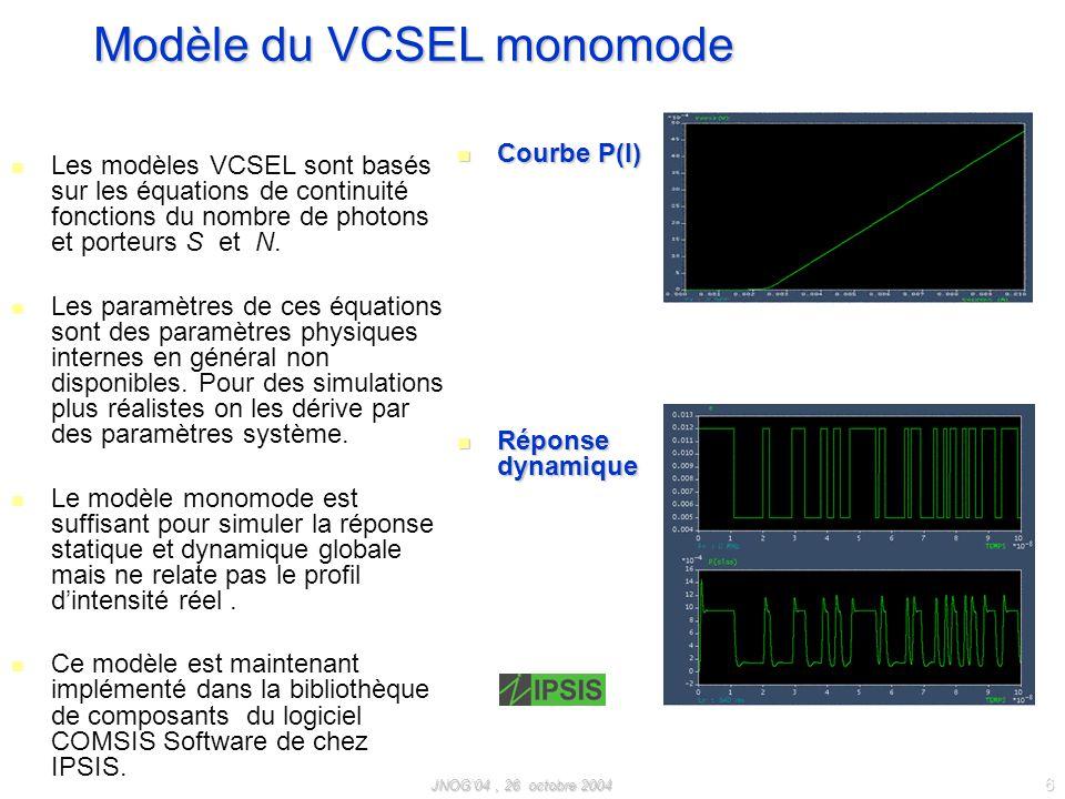 Modèle du VCSEL monomode