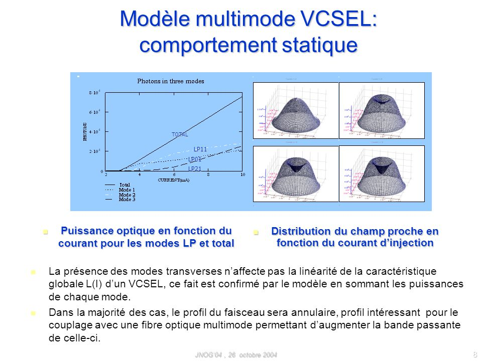 Modèle multimode VCSEL: comportement statique