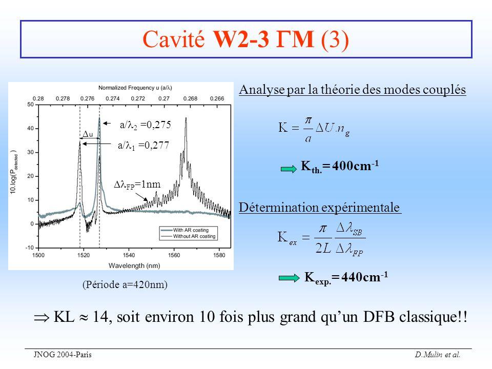 Cavité W2-3 M (3) Analyse par la théorie des modes couplés. a/2 =0,275.  a/1 =0,277. th.= 400cm-1.