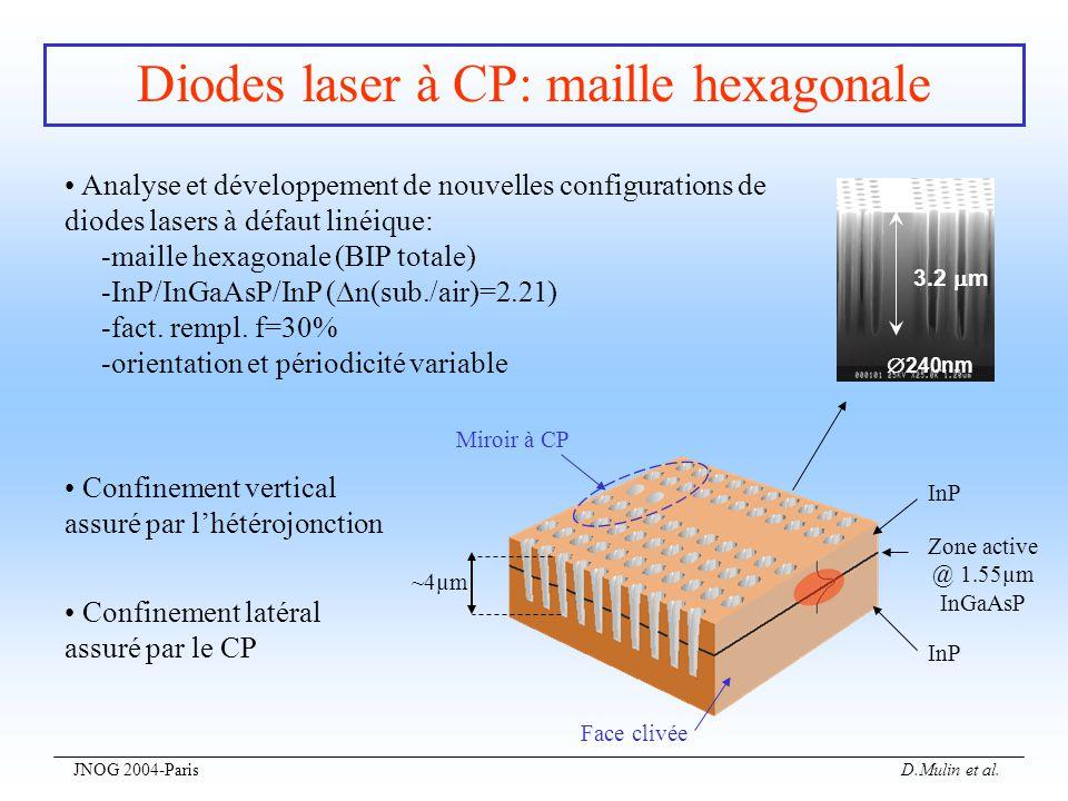 Diodes laser à CP: maille hexagonale