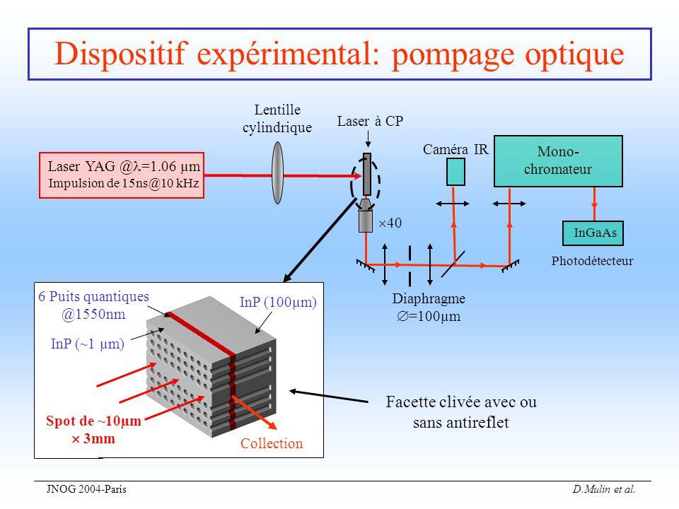 Dispositif expérimental: pompage optique