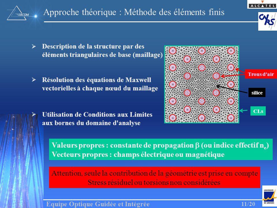 Approche théorique : Méthode des éléments finis