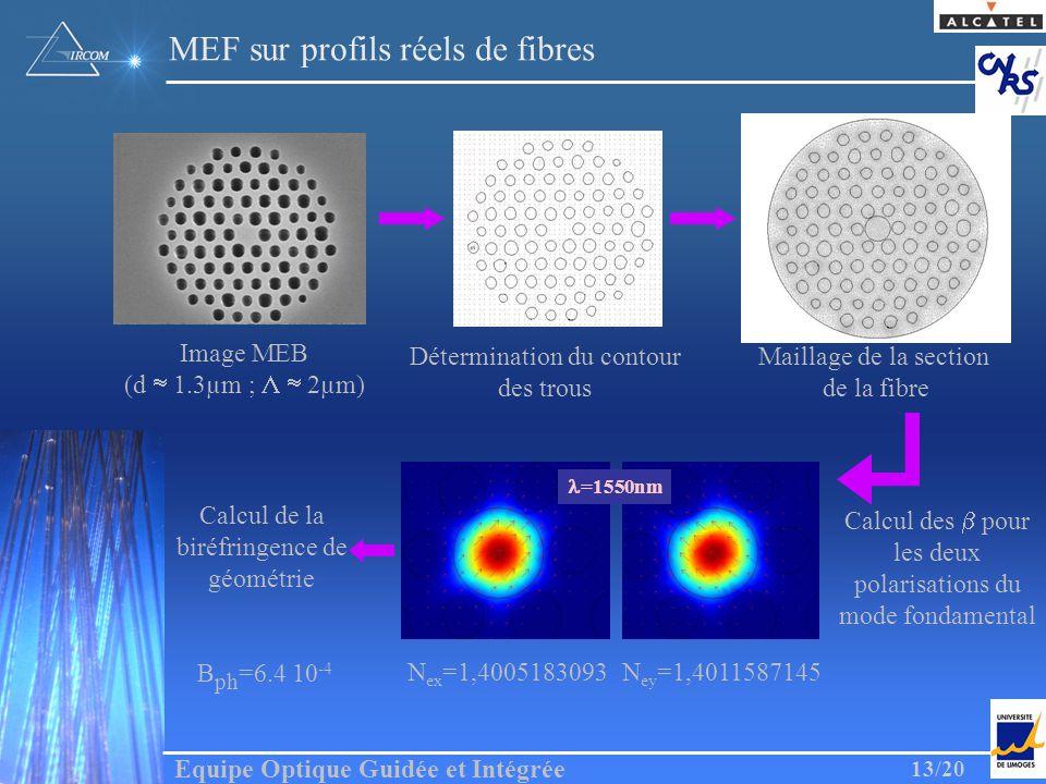 MEF sur profils réels de fibres