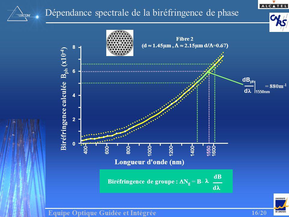 Biréfringence calculée Bph (x10-4) Biréfringence de groupe : DNg = B-