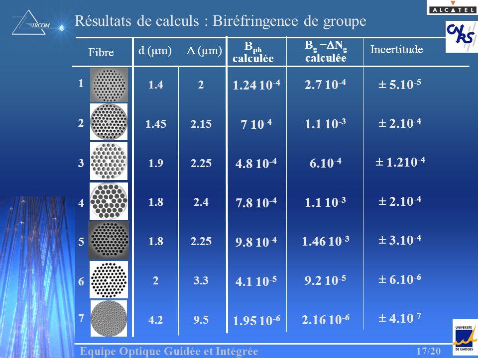 Résultats de calculs : Biréfringence de groupe