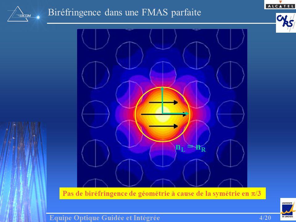 Pas de biréfringence de géométrie à cause de la symétrie en p/3