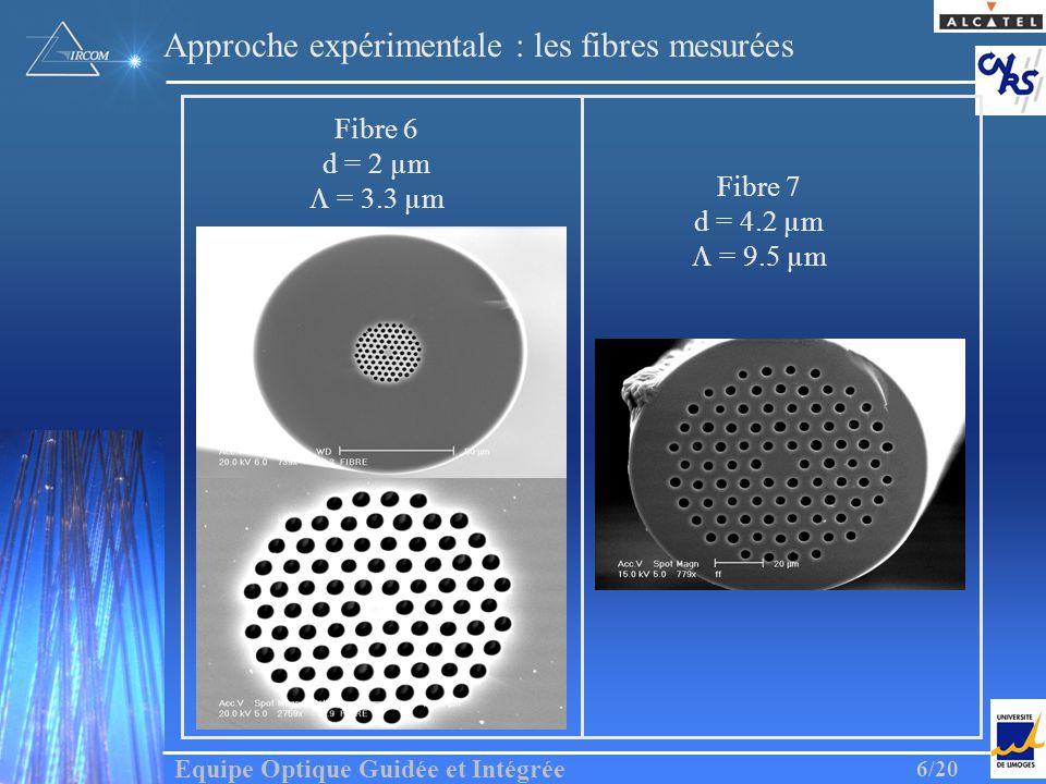 Approche expérimentale : les fibres mesurées