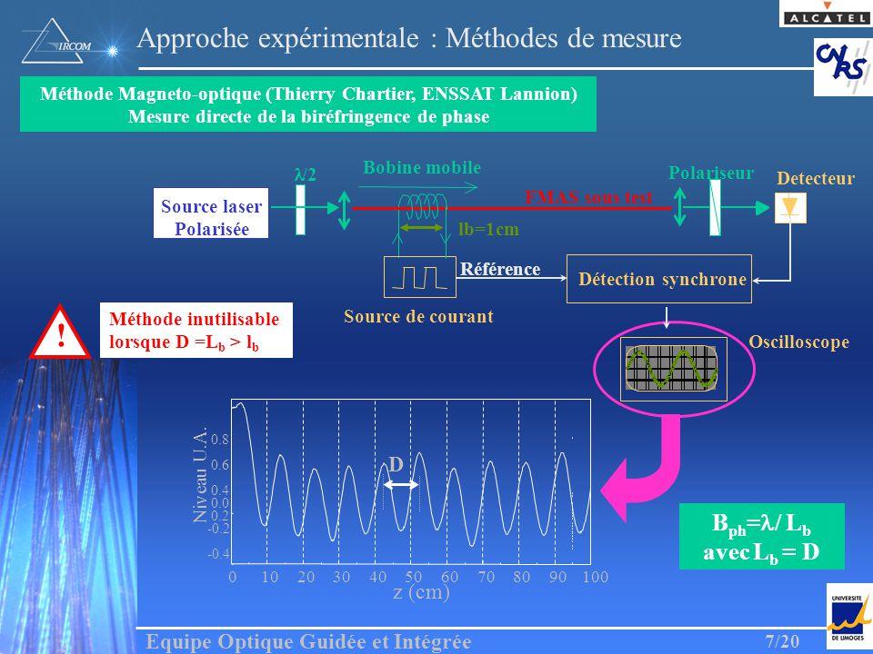! Approche expérimentale : Méthodes de mesure Bph=l/ Lb avec Lb = D D