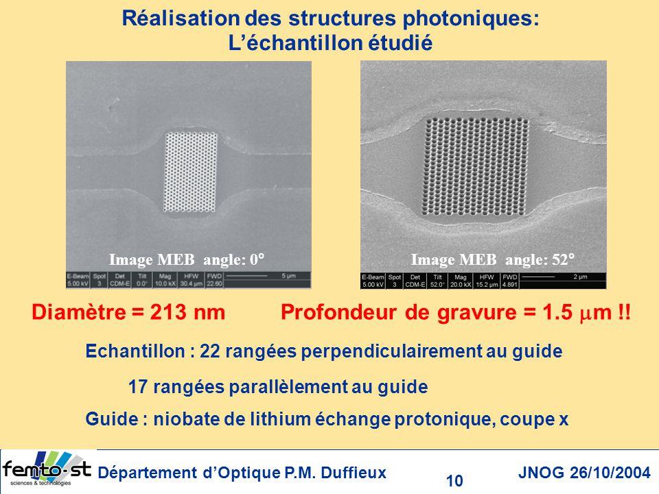 Réalisation des structures photoniques: L'échantillon étudié