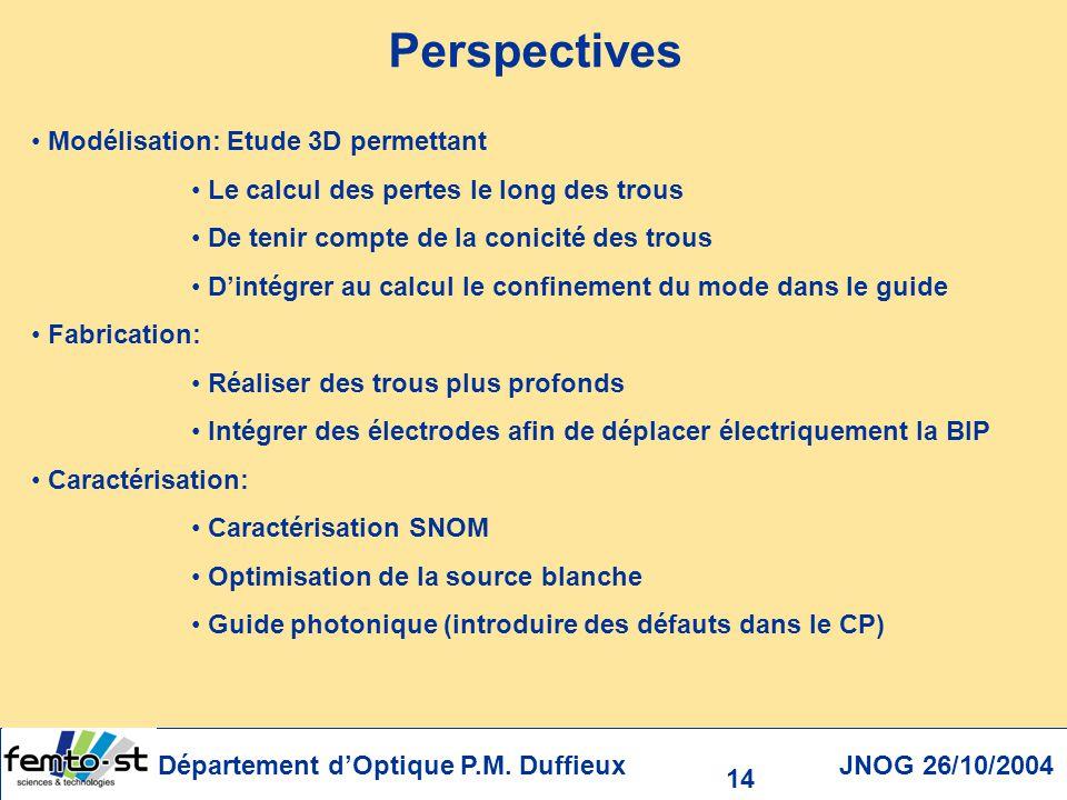 Perspectives Modélisation: Etude 3D permettant