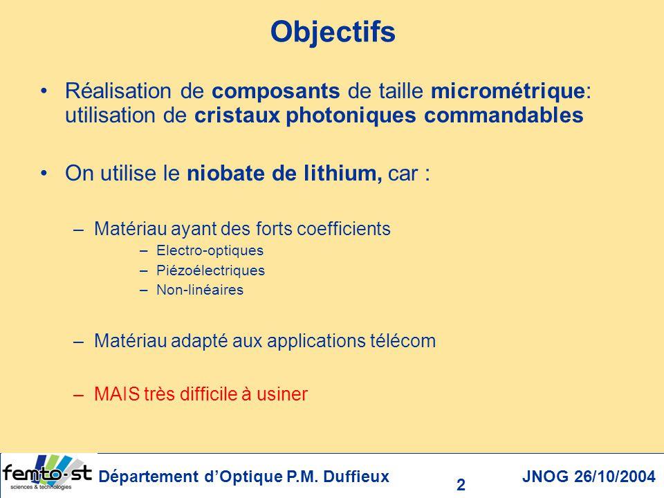Objectifs Réalisation de composants de taille micrométrique: utilisation de cristaux photoniques commandables.