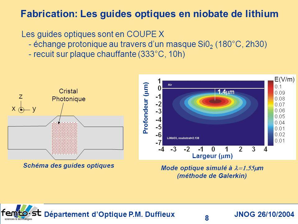 Fabrication: Les guides optiques en niobate de lithium
