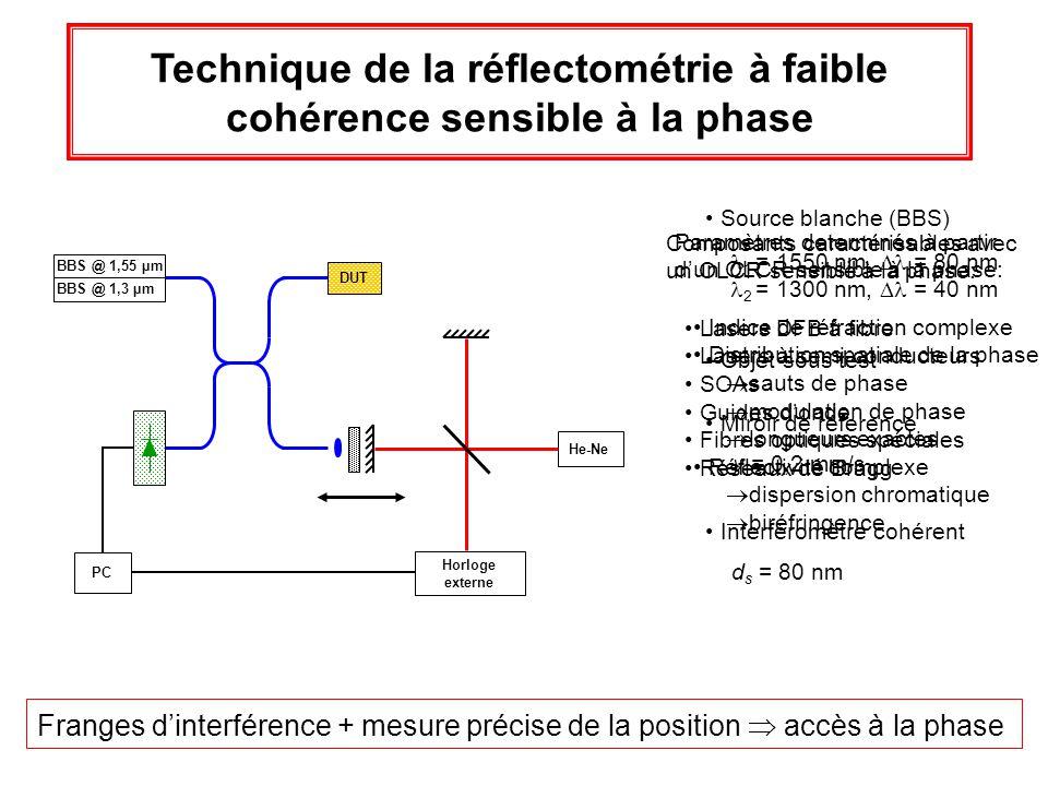 Technique de la réflectométrie à faible cohérence sensible à la phase